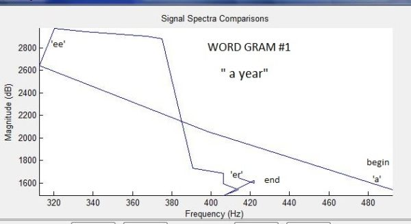 a_year_wordgram1Crop1